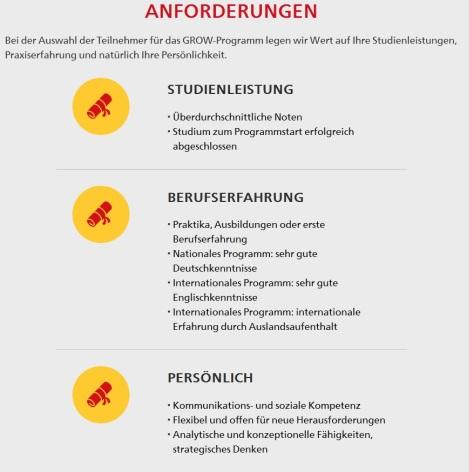 Jobeinstieg Bei Der Deutschen Post Dhl