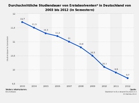 ebook Wahlentscheidung im Dienstleistungszentrum: Analysen zur Frankfurter Kommunalwahl vom 22.