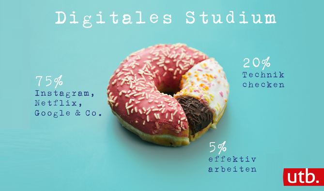 utb ebook digitales studium kostenlos